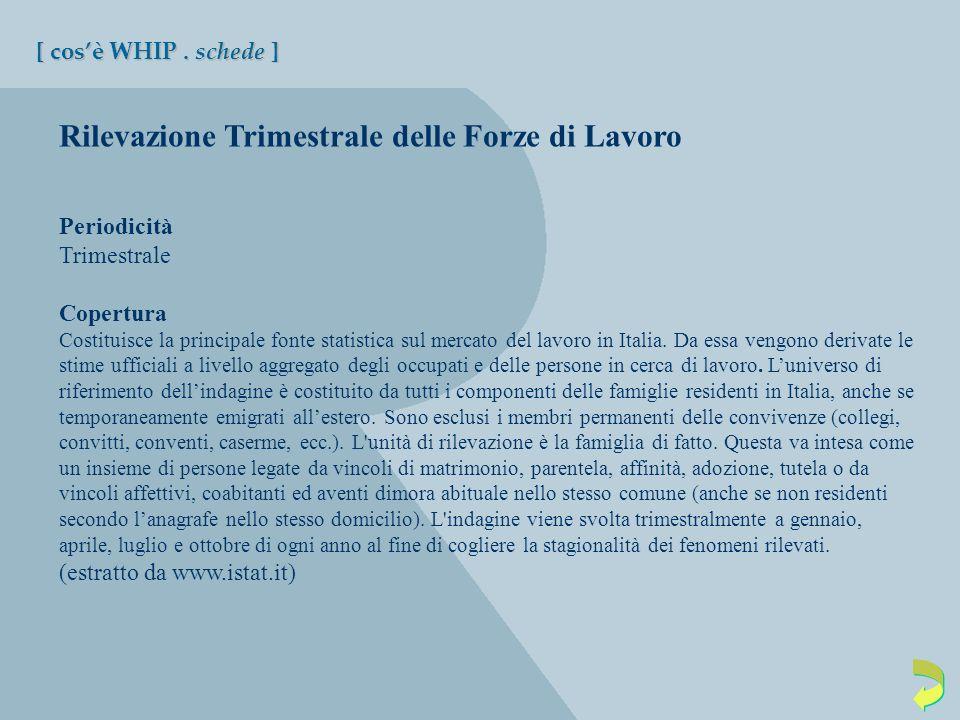 Rilevazione Trimestrale delle Forze di Lavoro Periodicità Trimestrale Copertura Costituisce la principale fonte statistica sul mercato del lavoro in Italia.