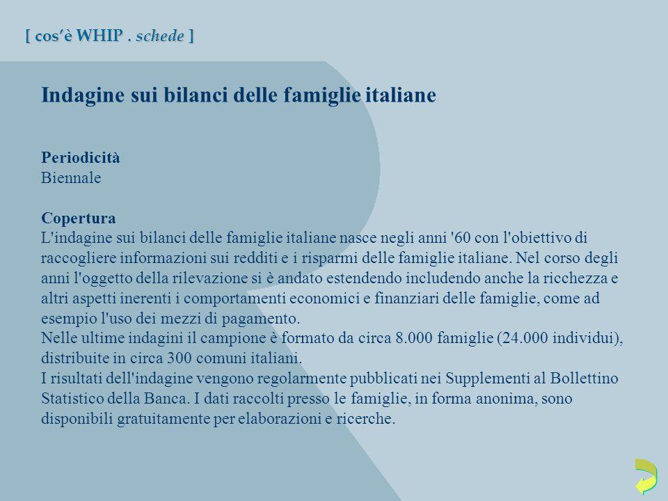 Indagine sui bilanci delle famiglie italiane Periodicità Biennale Copertura L indagine sui bilanci delle famiglie italiane nasce negli anni 60 con l obiettivo di raccogliere informazioni sui redditi e i risparmi delle famiglie italiane.