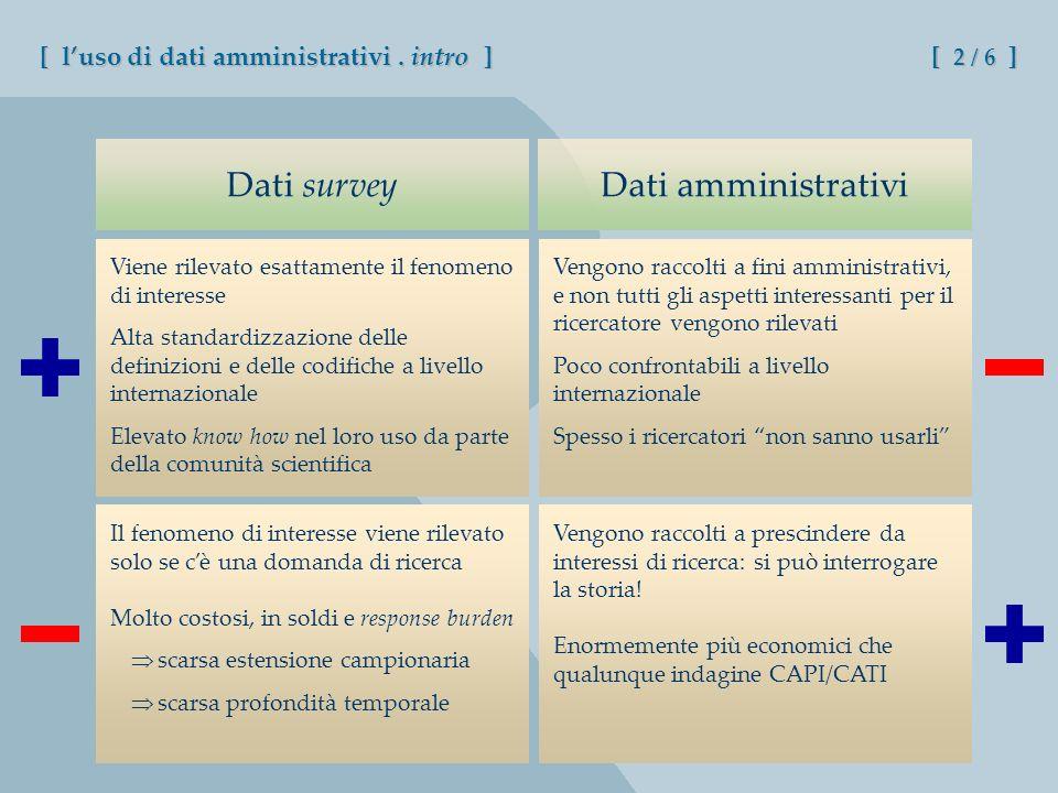 [ luso di dati amministrativi. intro ] [ 2 / 6 ] Dati surveyDati amministrativi Viene rilevato esattamente il fenomeno di interesse Alta standardizzaz