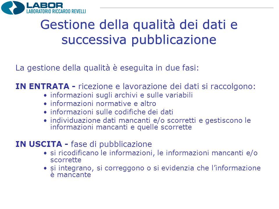 Gestione della qualità dei dati e successiva pubblicazione La gestione della qualità è eseguita in due fasi: IN ENTRATA - ricezione e lavorazione dei