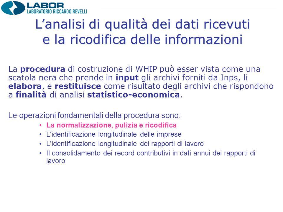 Lanalisi di qualità dei dati ricevuti e la ricodifica delle informazioni Lanalisi di qualità dei dati ricevuti e la ricodifica delle informazioni La p
