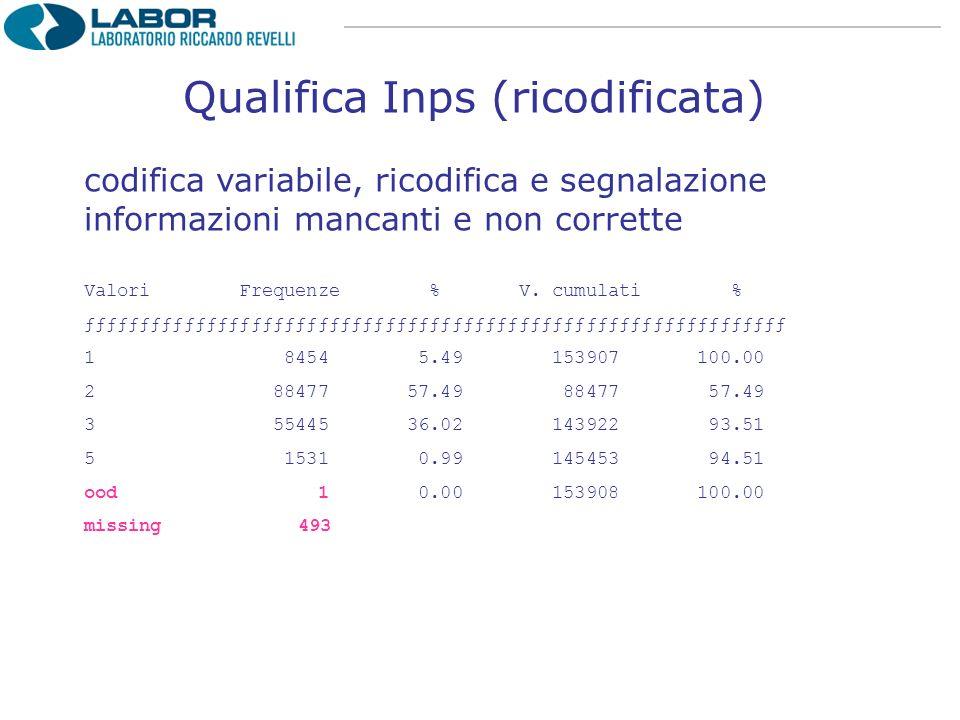 Qualifica Inps (ricodificata) codifica variabile, ricodifica e segnalazione informazioni mancanti e non corrette Valori Frequenze % V. cumulati % ƒƒƒƒ