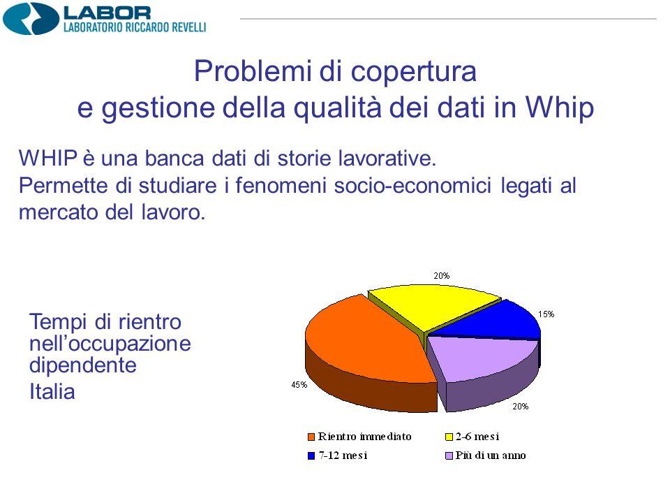 Problemi di copertura e gestione della qualità dei dati in Whip WHIP è una banca dati di storie lavorative. Permette di studiare i fenomeni socio-econ
