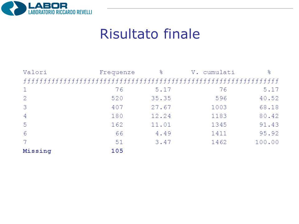 Risultato finale Valori Frequenze % V.