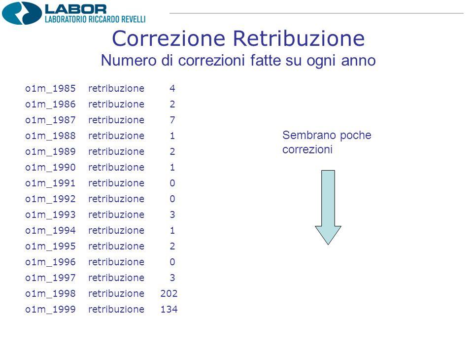 Correzione Retribuzione Numero di correzioni fatte su ogni anno o1m_1985retribuzione 4 o1m_1986retribuzione 2 o1m_1987retribuzione 7 o1m_1988retribuzi