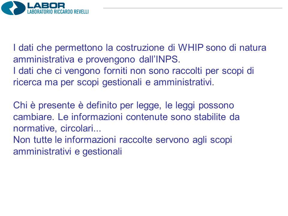 I dati che permettono la costruzione di WHIP sono di natura amministrativa e provengono dallINPS.
