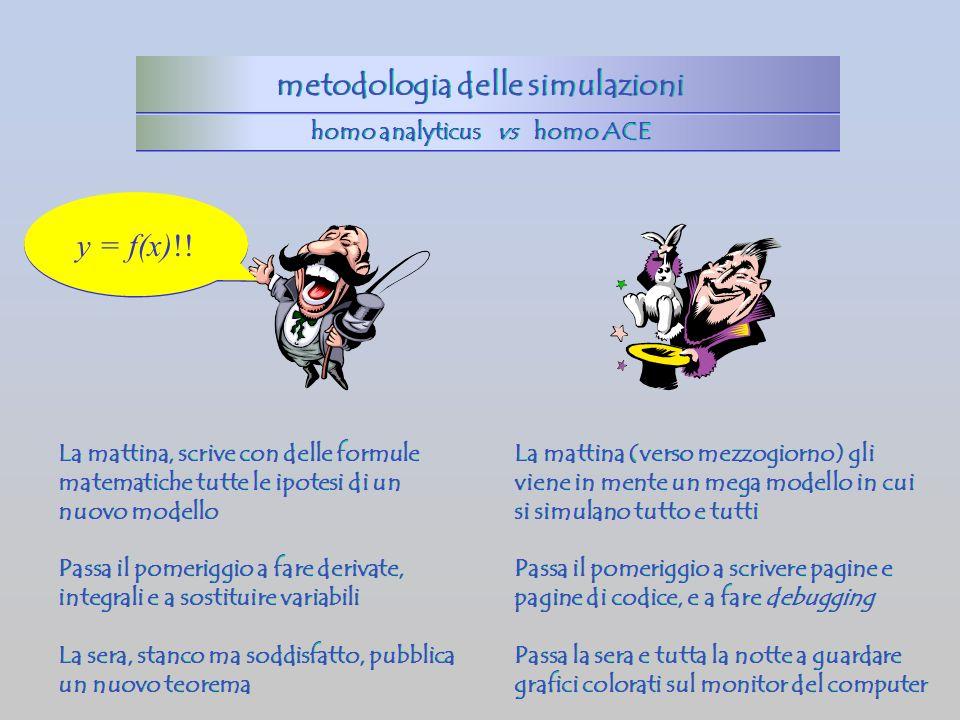 metodologia delle simulazioni homo analyticus vs homo ACE y = f(x)!! La mattina, scrive con delle formule matematiche tutte le ipotesi di un nuovo mod