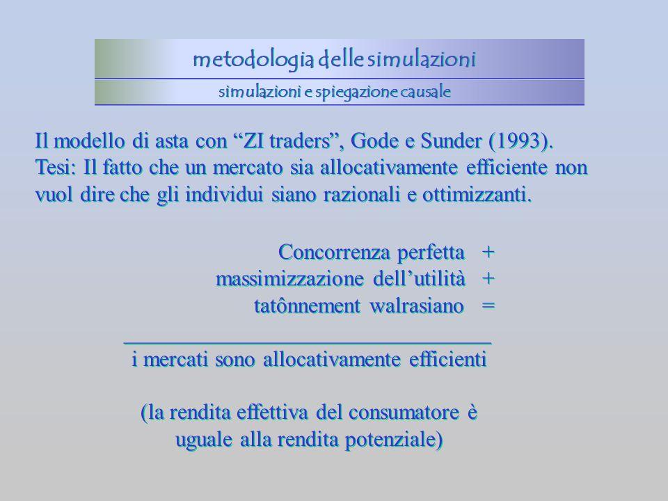 metodologia delle simulazioni simulazioni e spiegazione causale Concorrenza perfetta + massimizzazione dellutilità + tatônnement walrasiano = ________