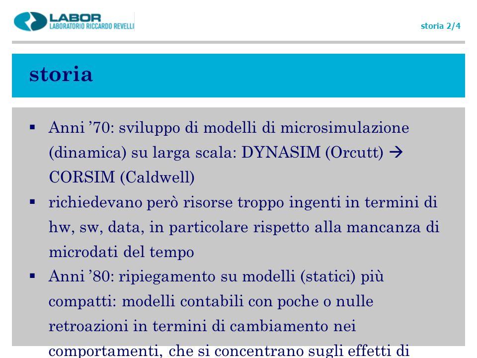 storia Anni 70: sviluppo di modelli di microsimulazione (dinamica) su larga scala: DYNASIM (Orcutt) CORSIM (Caldwell) richiedevano però risorse troppo