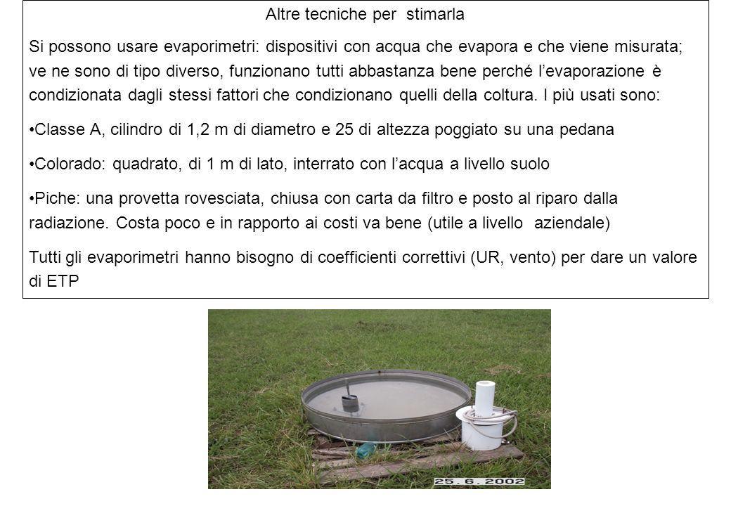 Altre tecniche per stimarla Si possono usare evaporimetri: dispositivi con acqua che evapora e che viene misurata; ve ne sono di tipo diverso, funzion