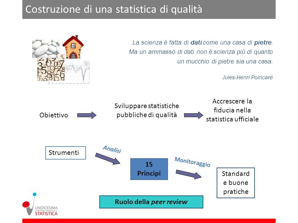 Costruzione di una statistica di qualità La scienza è fatta di dati come una casa di pietre.