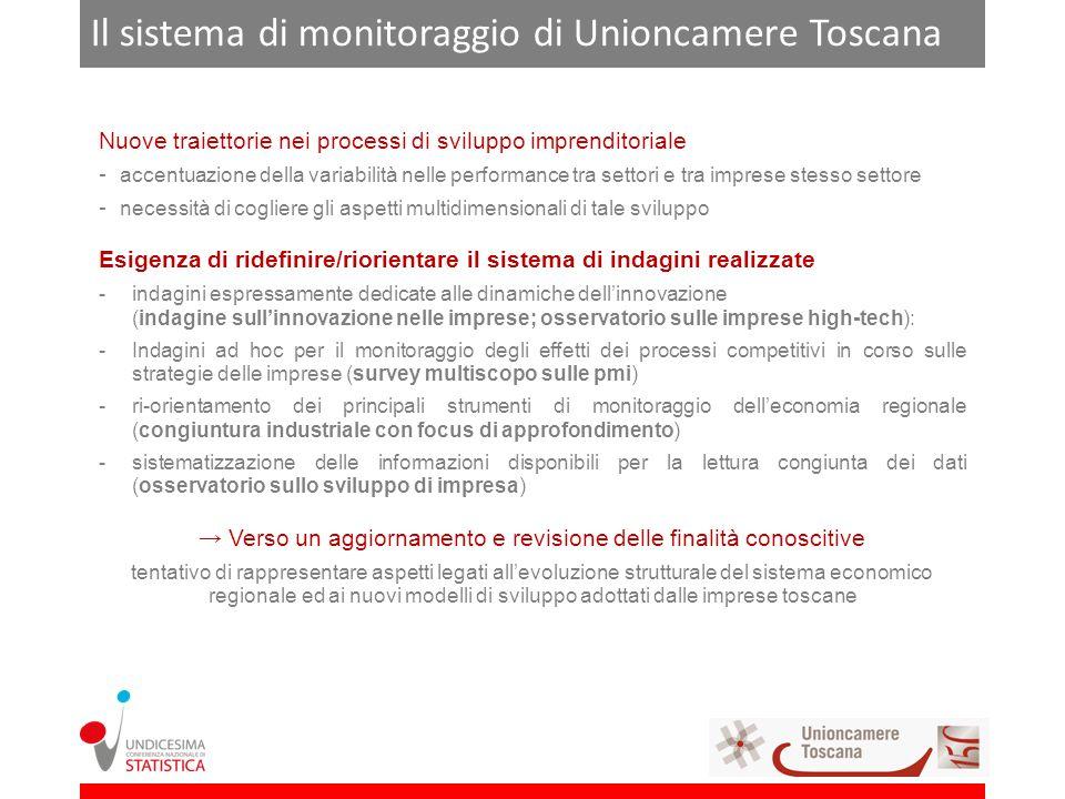 Il sistema di monitoraggio di Unioncamere Toscana Nuove traiettorie nei processi di sviluppo imprenditoriale - accentuazione della variabilità nelle performance tra settori e tra imprese stesso settore - necessità di cogliere gli aspetti multidimensionali di tale sviluppo Esigenza di ridefinire/riorientare il sistema di indagini realizzate -indagini espressamente dedicate alle dinamiche dellinnovazione (indagine sullinnovazione nelle imprese; osservatorio sulle imprese high-tech): -Indagini ad hoc per il monitoraggio degli effetti dei processi competitivi in corso sulle strategie delle imprese (survey multiscopo sulle pmi) -ri-orientamento dei principali strumenti di monitoraggio delleconomia regionale (congiuntura industriale con focus di approfondimento) -sistematizzazione delle informazioni disponibili per la lettura congiunta dei dati (osservatorio sullo sviluppo di impresa) Verso un aggiornamento e revisione delle finalità conoscitive tentativo di rappresentare aspetti legati allevoluzione strutturale del sistema economico regionale ed ai nuovi modelli di sviluppo adottati dalle imprese toscane