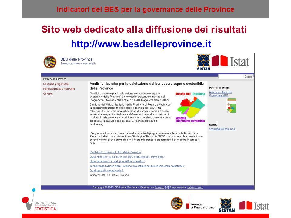 Indicatori del BES per la governance delle Province Sito web dedicato alla diffusione dei risultati http://www.besdelleprovince.it