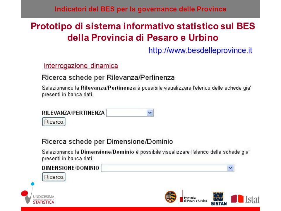 Indicatori del BES per la governance delle Province Prototipo di sistema informativo statistico sul BES della Provincia di Pesaro e Urbino http://www.