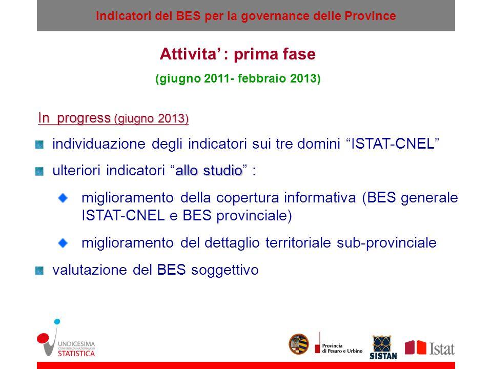 Indicatori del BES per la governance delle Province individuazione degli indicatori sui tre domini ISTAT-CNEL allo studio ulteriori indicatori allo st