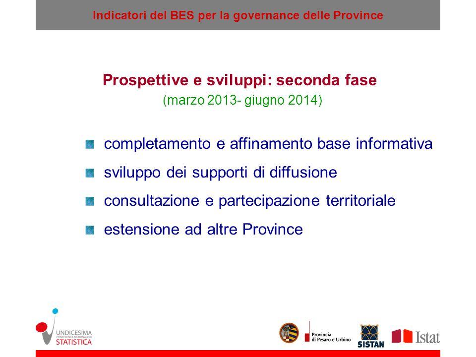 Indicatori del BES per la governance delle Province Prospettive e sviluppi: seconda fase (marzo 2013- giugno 2014) completamento e affinamento base in