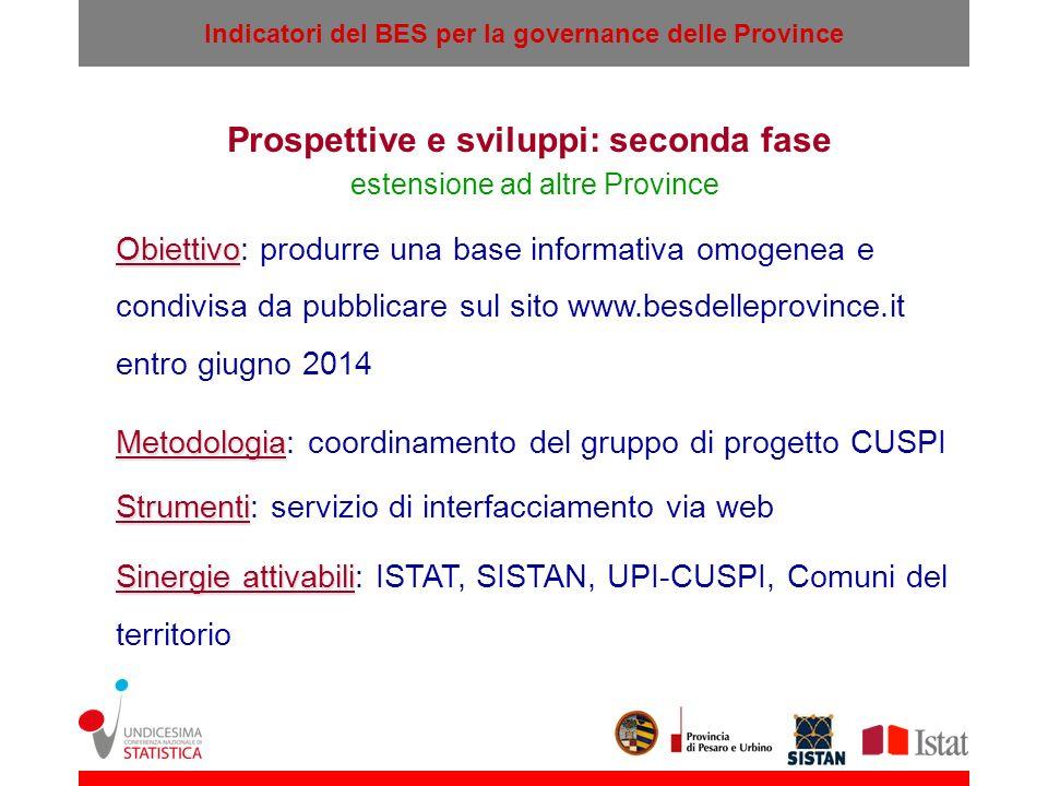 Indicatori del BES per la governance delle Province Prospettive e sviluppi: seconda fase estensione ad altre Province Obiettivo Obiettivo: produrre un