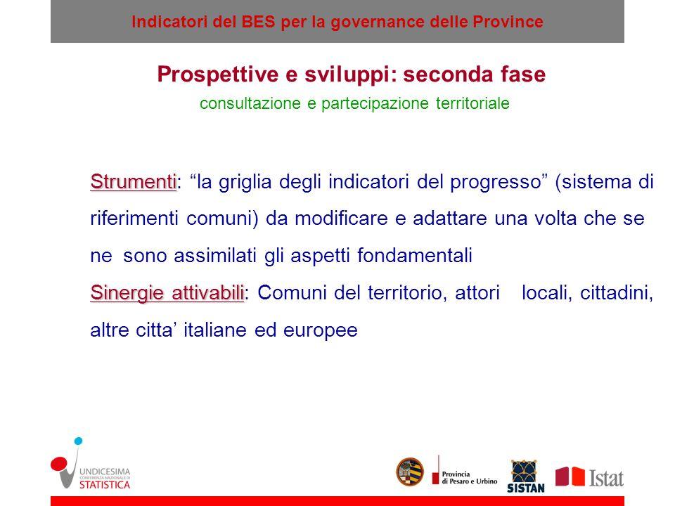 Indicatori del BES per la governance delle Province Strumenti Strumenti: la griglia degli indicatori del progresso (sistema di riferimenti comuni) da