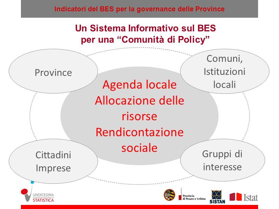 Indicatori del BES per la governance delle Province Un Sistema Informativo sul BES per una Comunità di Policy Agenda locale Allocazione delle risorse