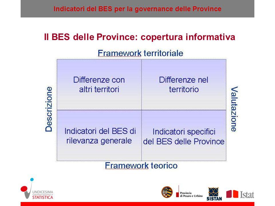 Indicatori del BES per la governance delle Province Il BES delle Province: copertura informativa