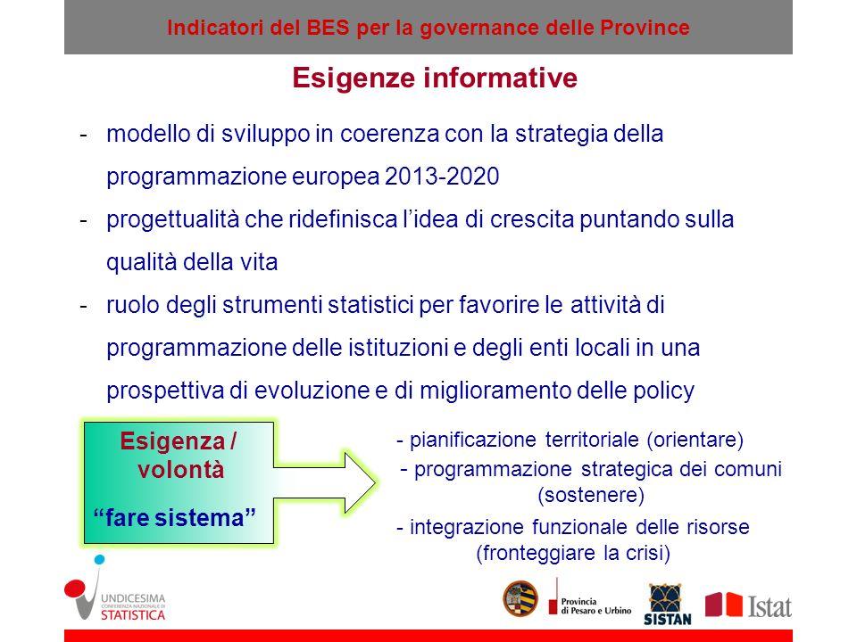 Indicatori del BES per la governance delle Province B Piano strategico Provincia 2020 (PU anno 2010) Linee di indirizzo (PU anno 2011) 8 dimensioni (rapporto Stiglitz-Sen-Fitoussi) Quadro teorico di riferimento 12 domini (Cnel-Istat anno 2011) Indicatori (Cnel-Istat anno 2012)
