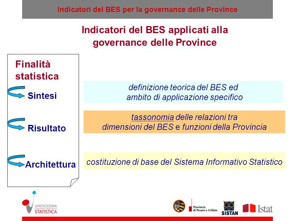 Indicatori del BES per la governance delle Province costituzione di base del Sistema Informativo Statistico Finalità statistica definizione teorica de