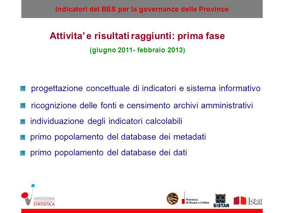 Indicatori del BES per la governance delle Province progettazione concettuale di indicatori e sistema informativo ricognizione delle fonti e censiment