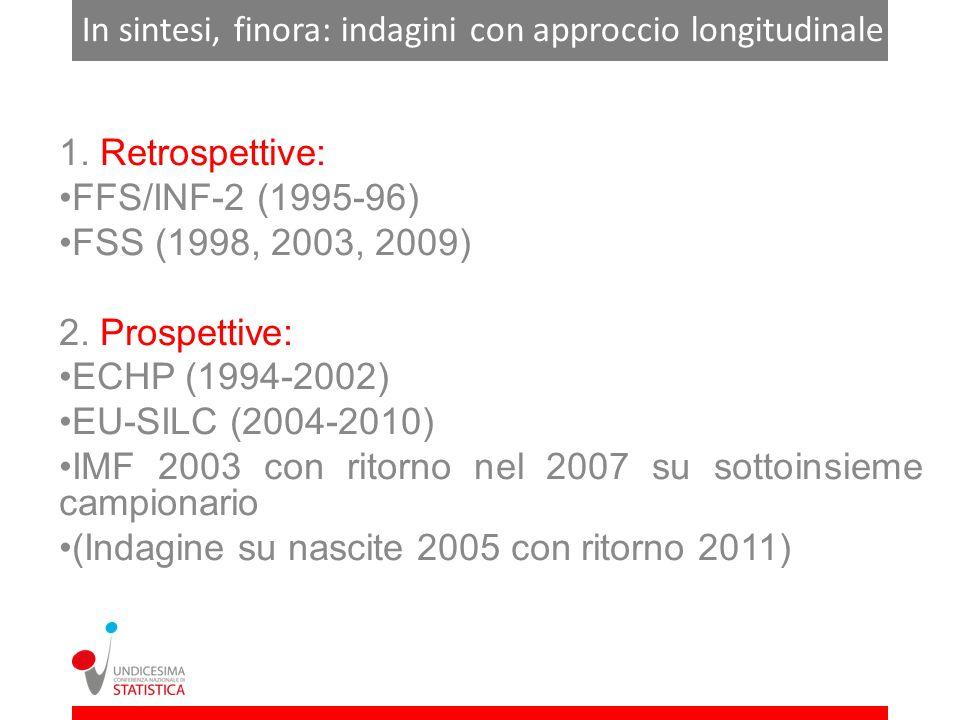 In sintesi, finora: indagini con approccio longitudinale 1. Retrospettive: FFS/INF-2 (1995-96) FSS (1998, 2003, 2009) 2. Prospettive: ECHP (1994-2002)