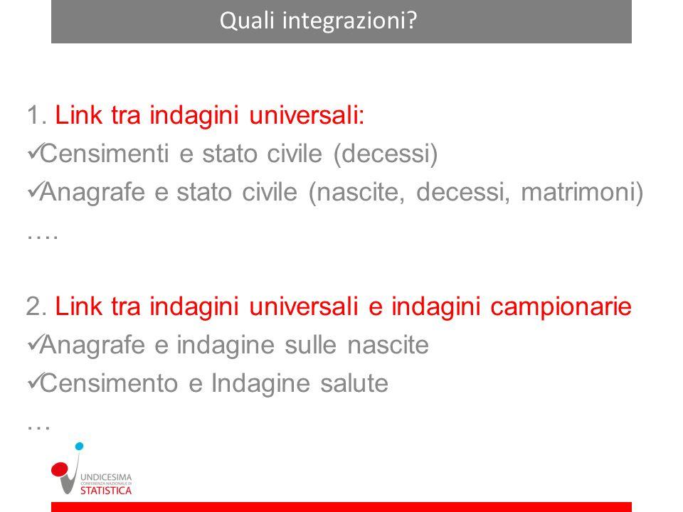 Quali integrazioni.1.