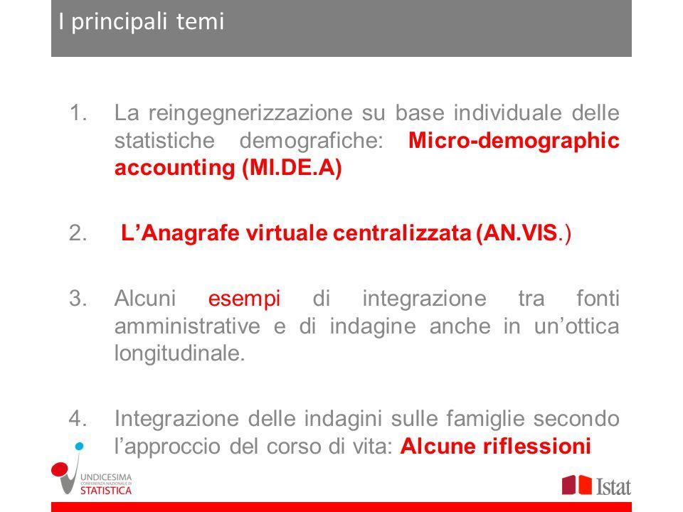 I principali temi 1.La reingegnerizzazione su base individuale delle statistiche demografiche: Micro-demographic accounting (MI.DE.A) 2. LAnagrafe vir