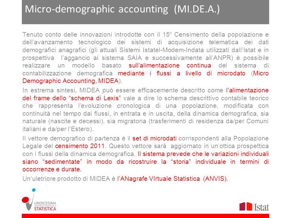 Micro-demographic accounting (MI.DE.A.) Tenuto conto delle innovazioni introdotte con il 15° Censimento della popolazione e dellavanzamento tecnologico dei sistemi di acquisizione telematica dei dati demografici anagrafici (gli attuali Sistemi Istatel-Modem-Indata utilizzati dallIstat e in prospettiva laggancio al sistema SAIA e successivamente allANPR) è possibile realizzare un modello basato sullalimentazione continua del sistema di contabilizzazione demografica mediante i flussi a livello di microdato (Micro Demographic Accounting, MIDEA).