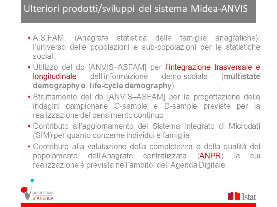 Ulteriori prodotti/sviluppi del sistema Midea-ANVIS A.S.FAM. (Anagrafe statistica delle famiglie anagrafiche): luniverso delle popolazioni e sub-popol