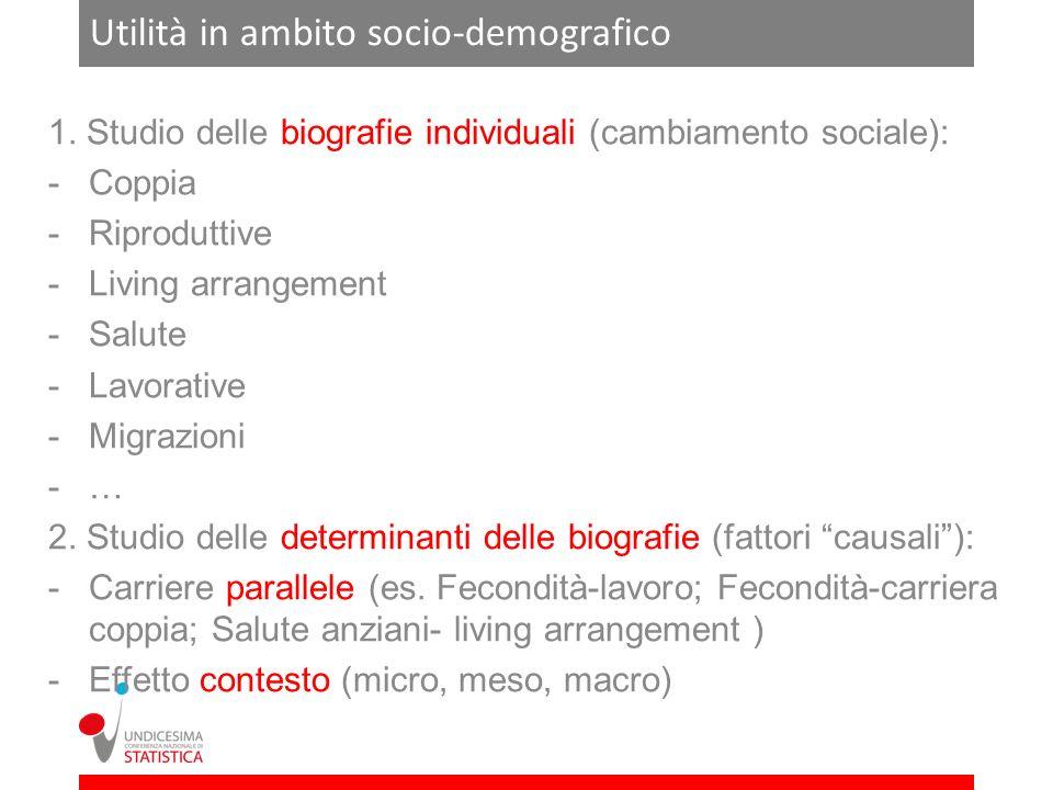 Utilità in ambito socio-demografico 1. Studio delle biografie individuali (cambiamento sociale): -Coppia -Riproduttive -Living arrangement -Salute -La