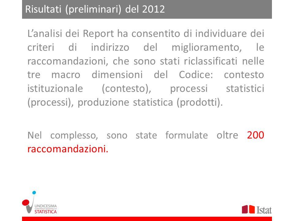 Risultati (preliminari) del 2012 Lanalisi dei Report ha consentito di individuare dei criteri di indirizzo del miglioramento, le raccomandazioni, che