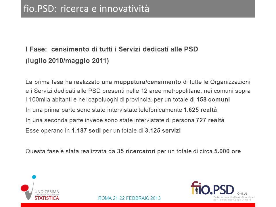 ROMA 21-22 FEBBRAIO 2013 fio.PSD: ricerca e innovatività I Fase: censimento di tutti i Servizi dedicati alle PSD (luglio 2010/maggio 2011) La prima fa