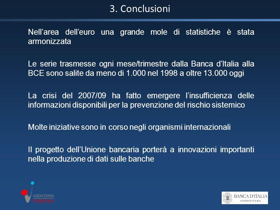 3. Conclusioni Nellarea delleuro una grande mole di statistiche è stata armonizzata Le serie trasmesse ogni mese/trimestre dalla Banca dItalia alla BC