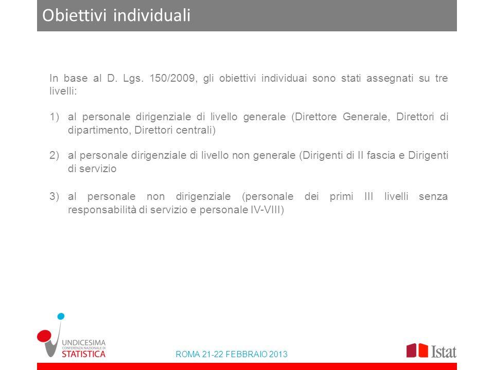 ROMA 21-22 FEBBRAIO 2013 Obiettivi individuali In base al D.