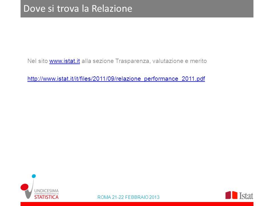 ROMA 21-22 FEBBRAIO 2013 Dove si trova la Relazione Nel sito www.istat.it alla sezione Trasparenza, valutazione e meritowww.istat.it http://www.istat.it/it/files/2011/09/relazione_performance_2011.pdf