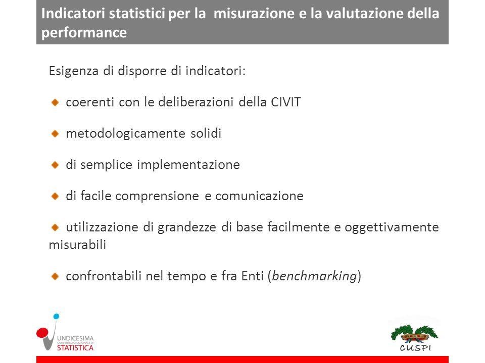 Indicatori statistici: accesso a dati pubblici d.lgs 322/89 art.