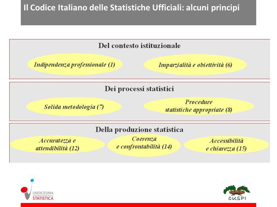 Il Codice Italiano delle Statistiche Ufficiali: alcuni principi