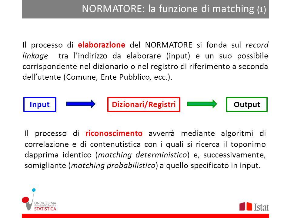 NORMATORE: la funzione di normalizzazione Origine dei dati toponomastici: Patrimonio informativo eterogeneo = Duplicazione dellinformazione; dati sema