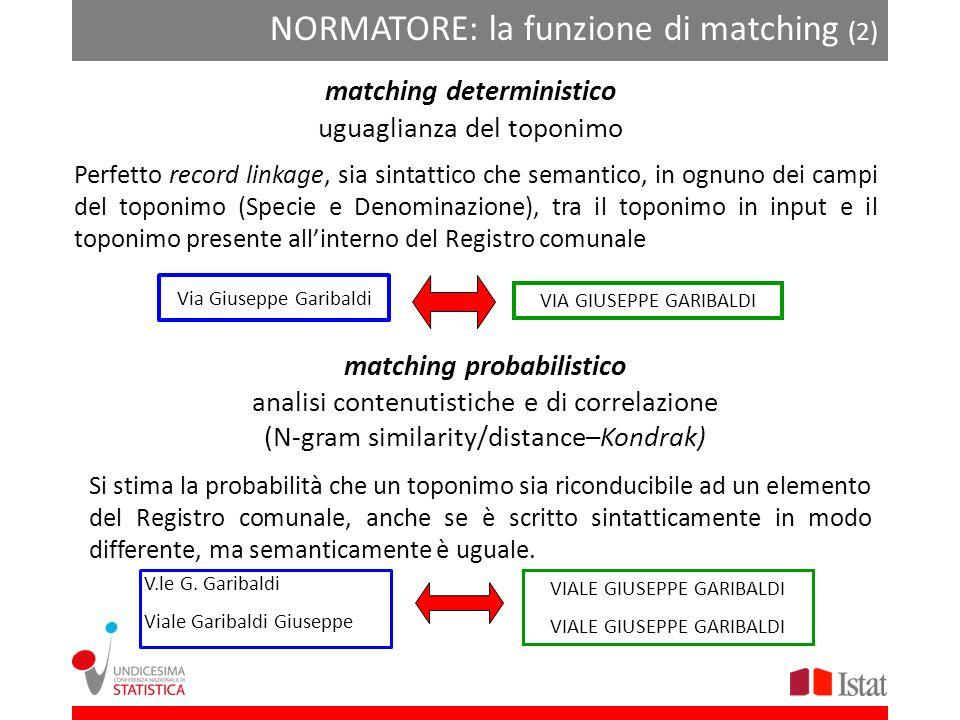 NORMATORE: la funzione di matching (1) Il processo di elaborazione del NORMATORE si fonda sul record linkage tra lindirizzo da elaborare (input) e un