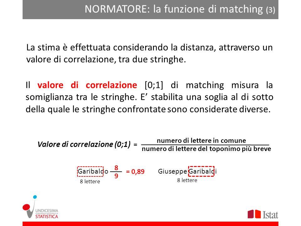 NORMATORE: la funzione di matching (2) VIA GIUSEPPE GARIBALDI Via Giuseppe Garibaldi matching deterministico uguaglianza del toponimo Perfetto record