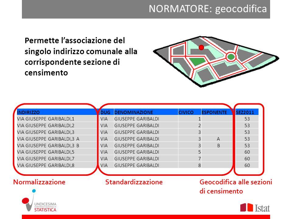 06/01/2014 Coerente con Metodi e Norme dettate dallISTAT; Standardizzato rispetto alla banca dati di ANSC; Indicherà la presenza/assenza dellindirizzo