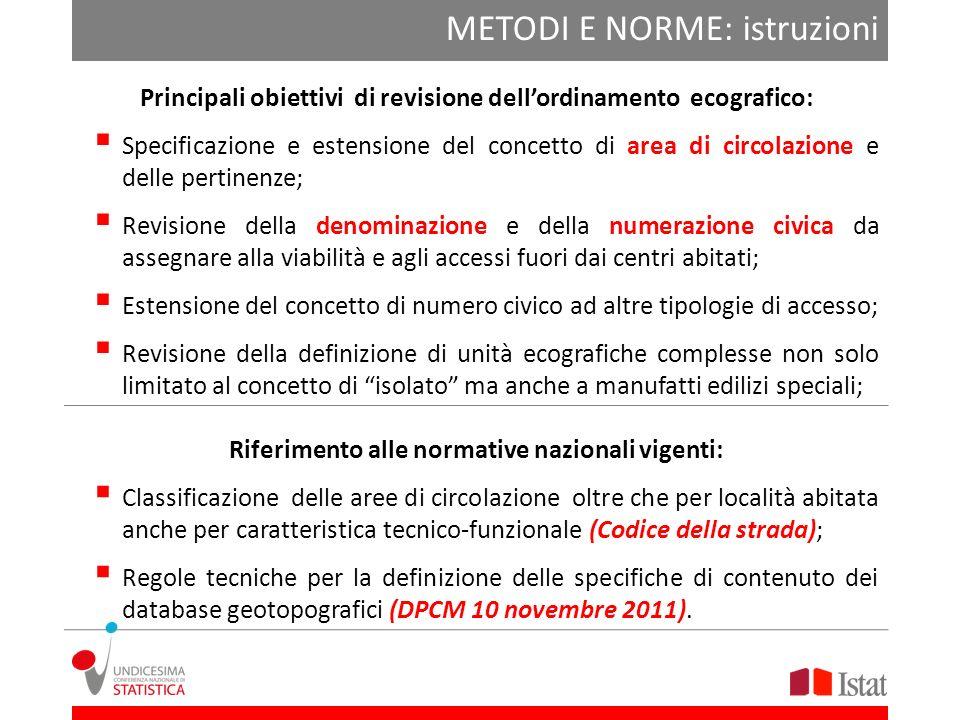 06/01/2014 Coerente con Metodi e Norme dettate dallISTAT; Standardizzato rispetto alla banca dati di ANSC; Indicherà la presenza/assenza dellindirizzo o del toponimo allinterno del Comune.