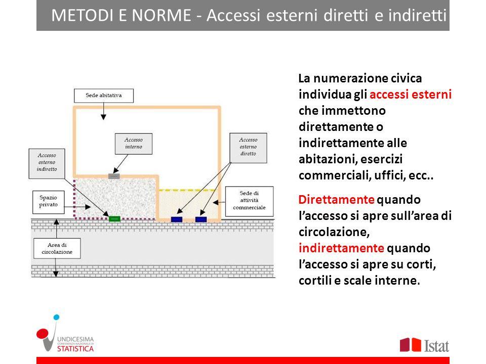METODI E NORME: istruzioni Principali obiettivi di revisione dellordinamento ecografico: Specificazione e estensione del concetto di area di circolazi