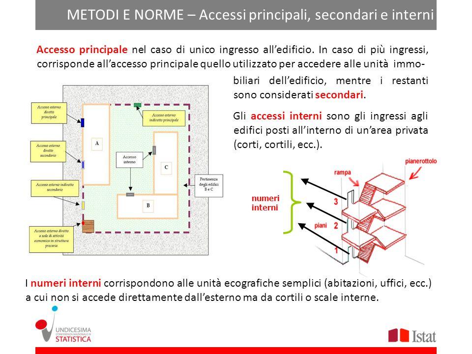 METODI E NORME – Accessi principali, secondari e interni biliari delledificio, mentre i restanti sono considerati secondari.