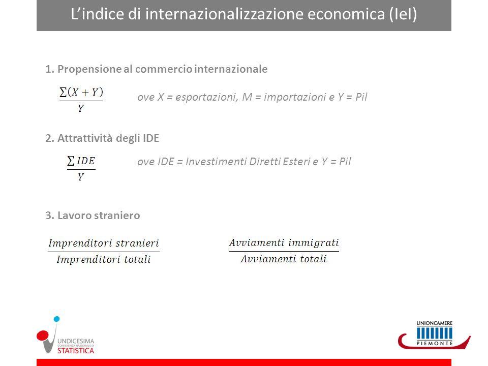 Lindice di internazionalizzazione economica (IeI) 1.