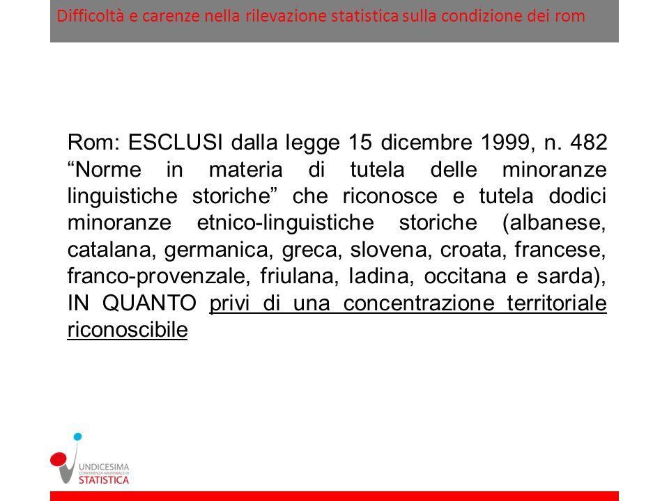 Difficoltà e carenze nella rilevazione statistica sulla condizione dei rom Rom: ESCLUSI dalla legge 15 dicembre 1999, n. 482 Norme in materia di tutel