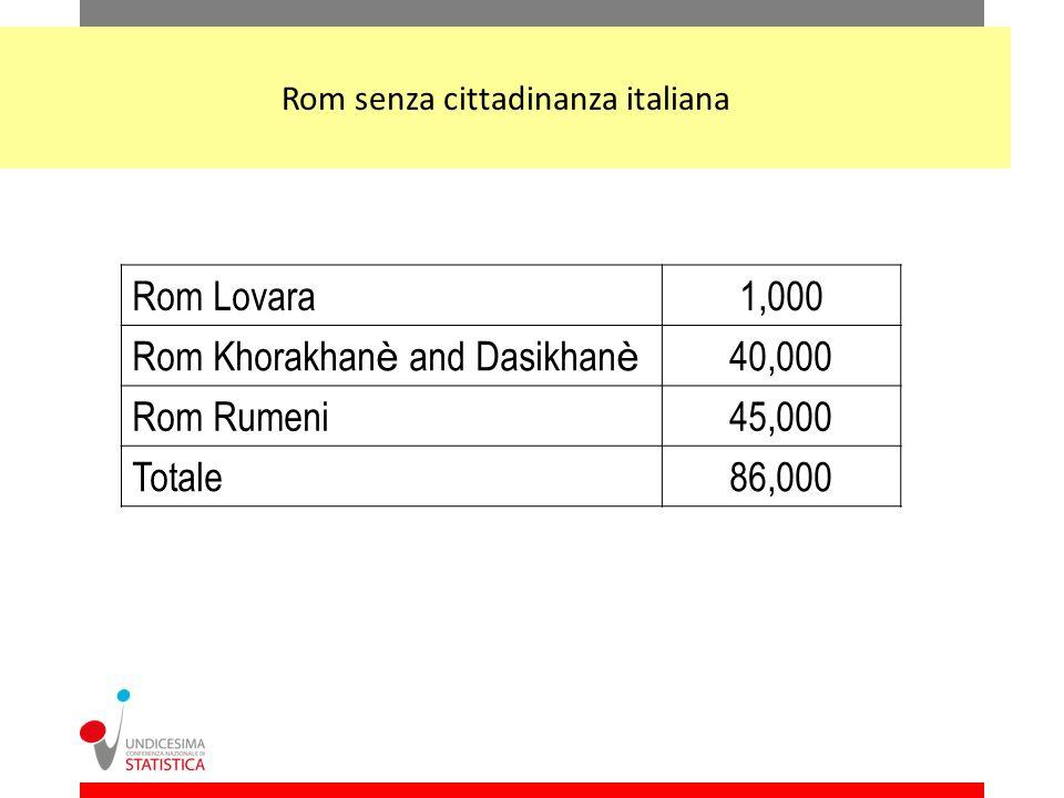 Rom senza cittadinanza italiana Rom Lovara1,000 Rom Khorakhan è and Dasikhan è 40,000 Rom Rumeni45,000 Totale86,000